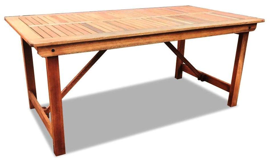 Mesa patas plegables iguazu max 1 80x 095 cm confort y for Patas de mesa plegables